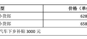 福田皮卡重磅出击 场景化3.0与萨普轿卡小货郎上市新品发力未来